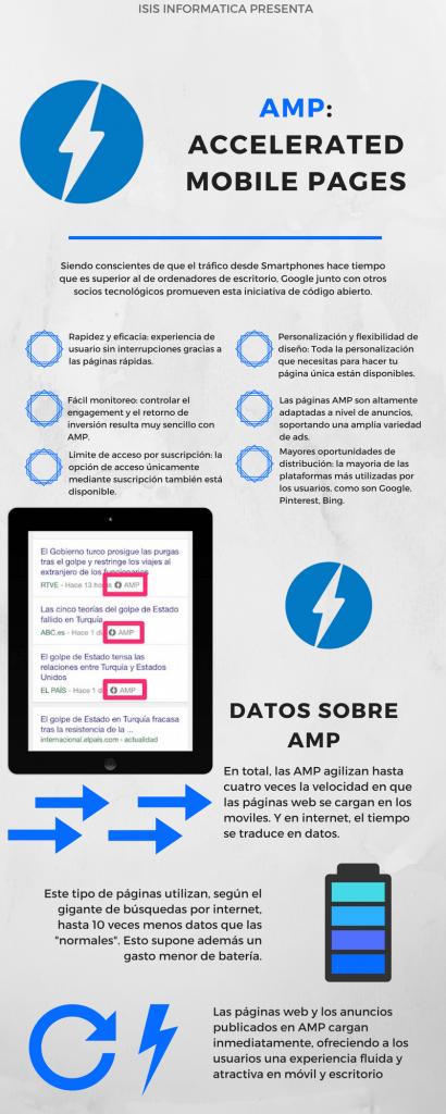 Infografía-AMP
